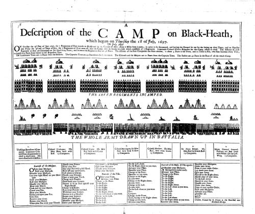 A description of the army camp on Blackheath 1697